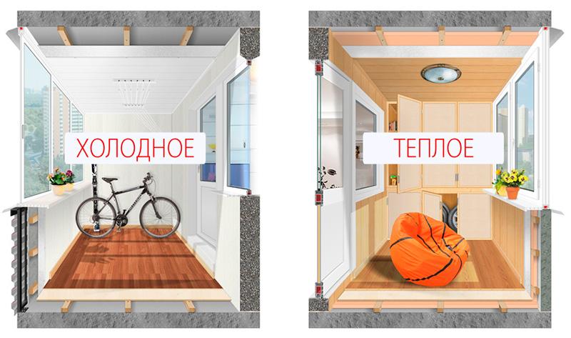 Остекление балконов: холодное или теплое?