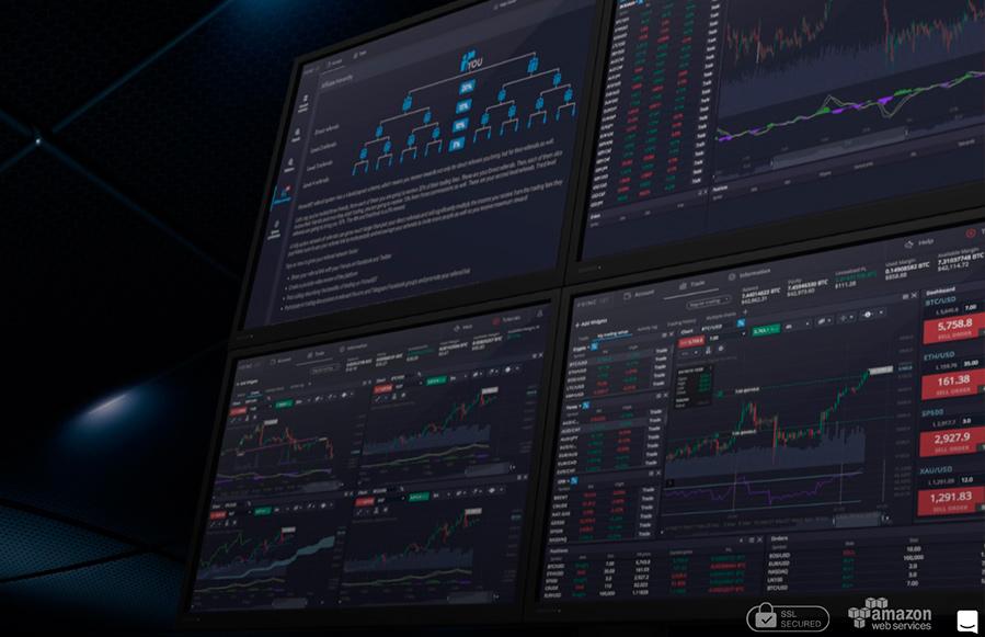 Торговая платформа Prime XBT - идеальное решение для трейдеров